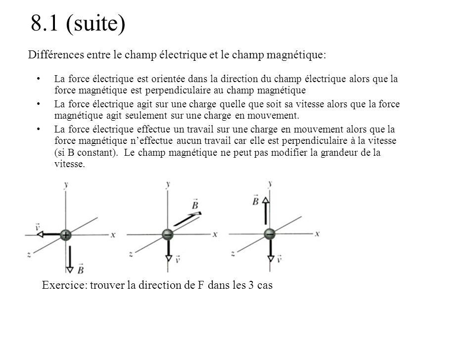 8.1 (suite) Différences entre le champ électrique et le champ magnétique: