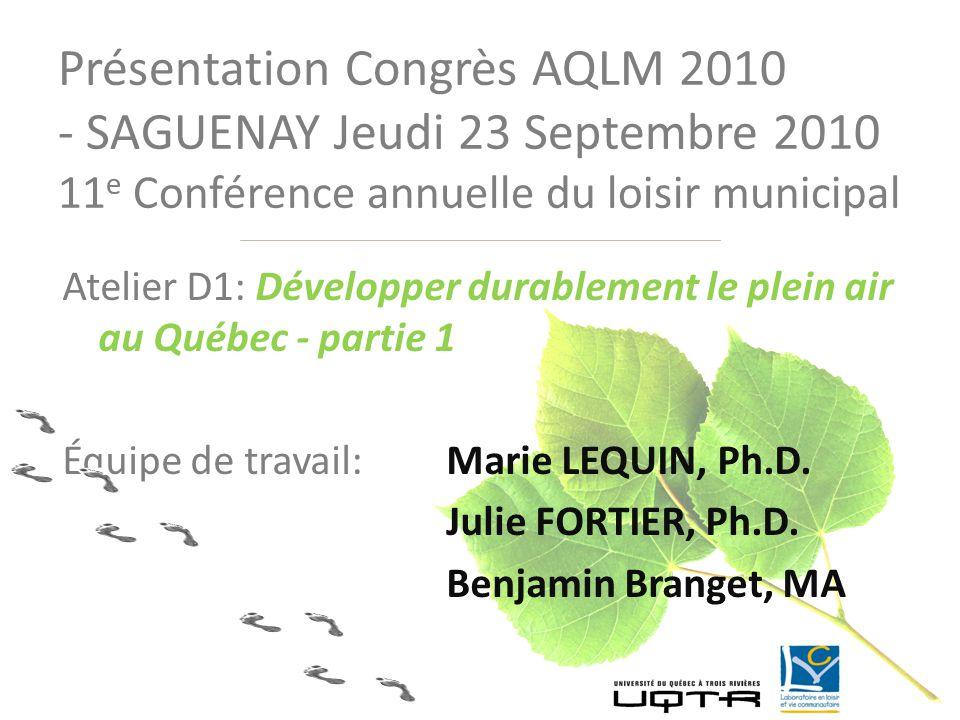 Présentation Congrès AQLM 2010 - SAGUENAY Jeudi 23 Septembre 2010 11e Conférence annuelle du loisir municipal