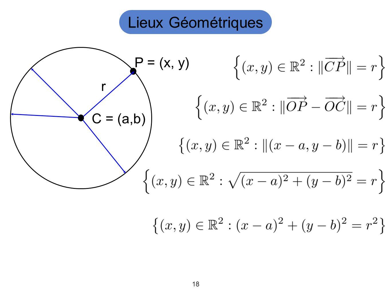 Lieux Géométriques P = (x, y) r C = (a,b)