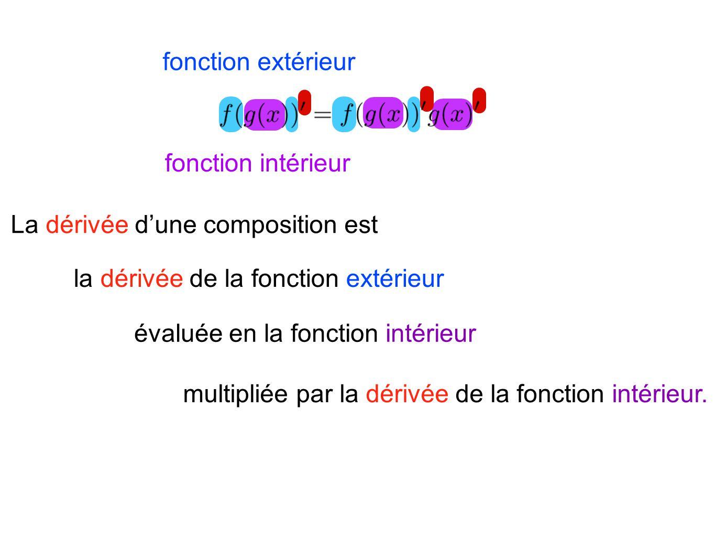 la dérivée de la fonction extérieur La dérivée d'une composition est