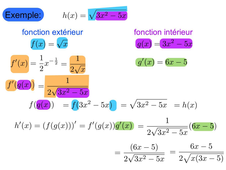 Exemple: fonction extérieur fonction intérieur