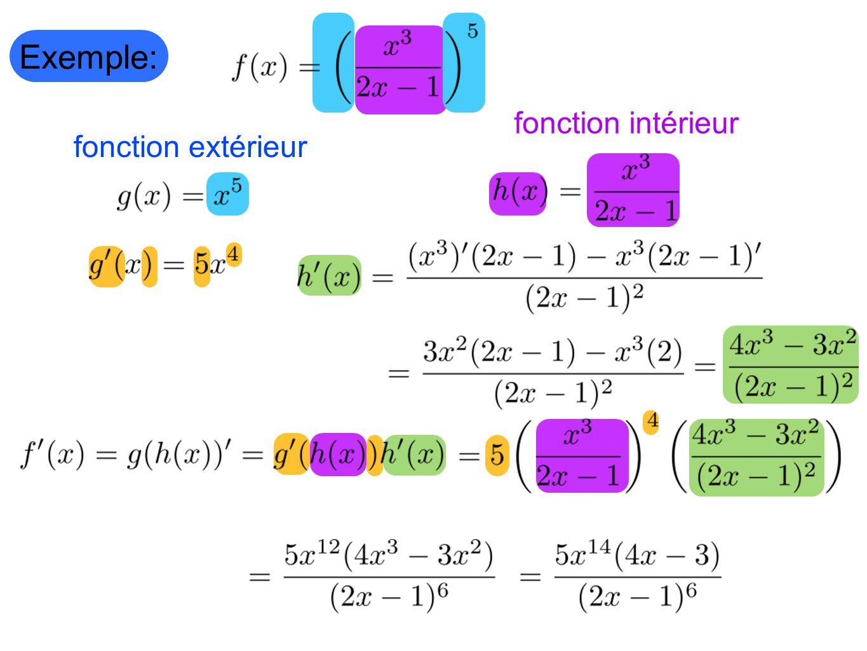 fonction extérieur fonction intérieur Exemple: