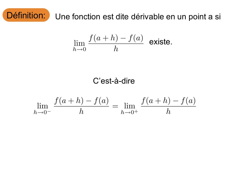 Une fonction est dite dérivable en un point a si