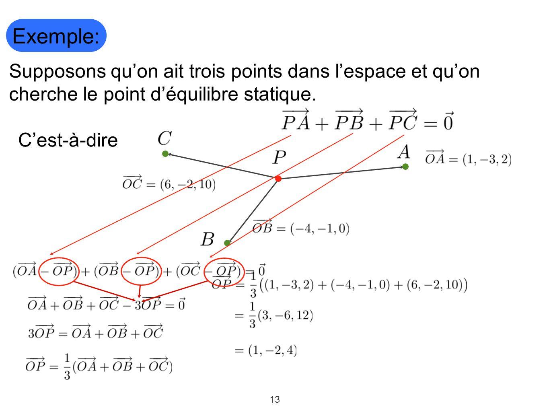 Exemple: Supposons qu'on ait trois points dans l'espace et qu'on cherche le point d'équilibre statique.