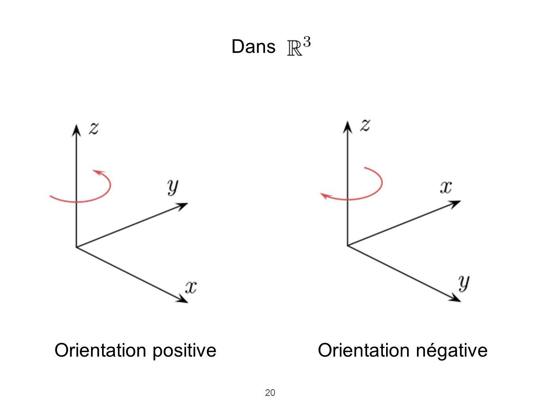 Dans Orientation positive Orientation négative