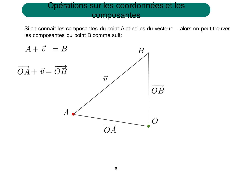 Opérations sur les coordonnées et les composantes