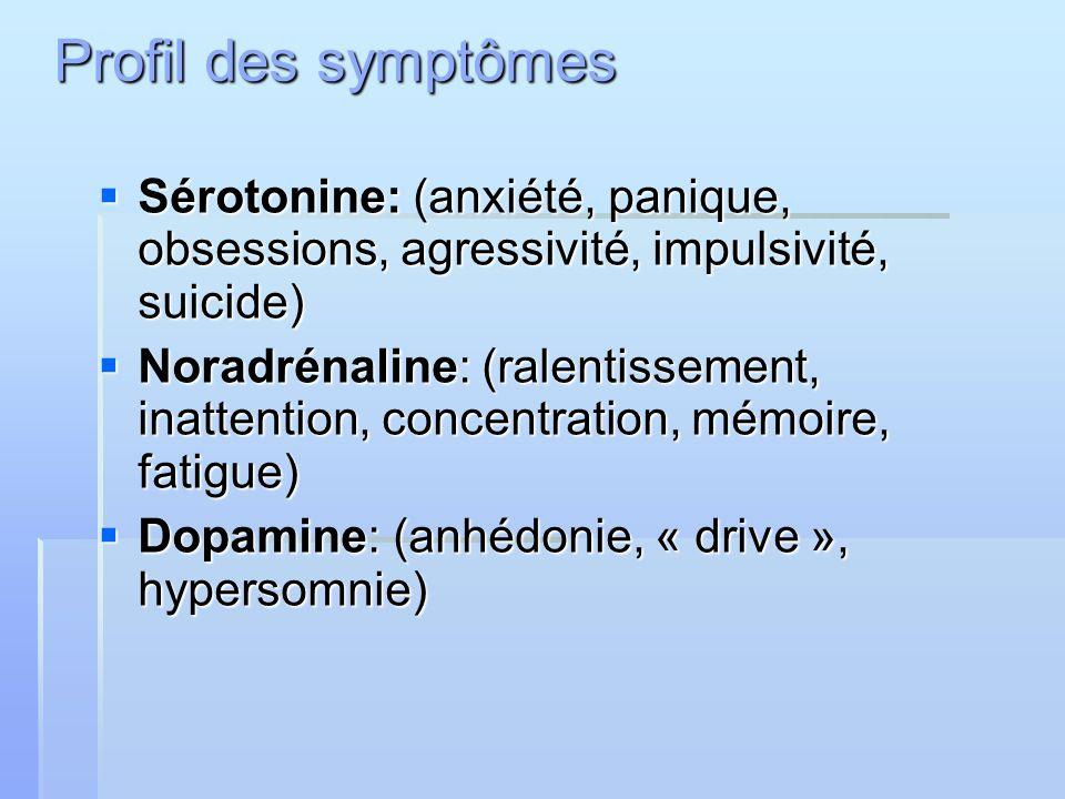 Profil des symptômes Sérotonine: (anxiété, panique, obsessions, agressivité, impulsivité, suicide)