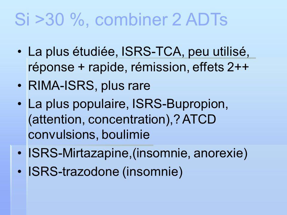 Si >30 %, combiner 2 ADTs La plus étudiée, ISRS-TCA, peu utilisé, réponse + rapide, rémission, effets 2++