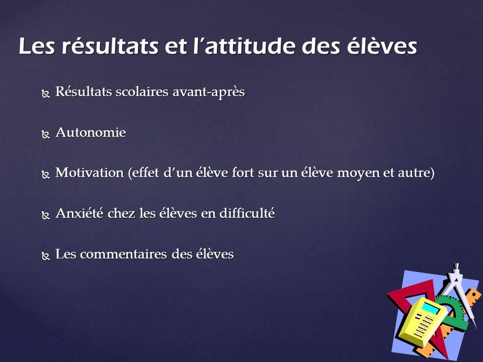 Les résultats et l'attitude des élèves