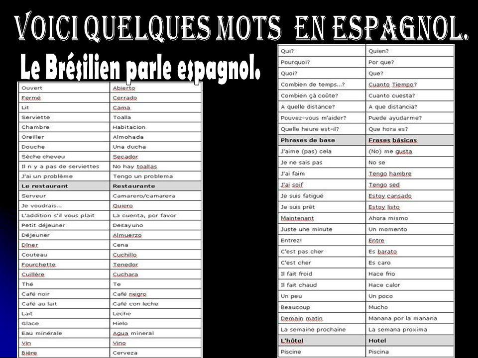 Voici quelques mots en espagnol. Le Brésilien parle espagnol.
