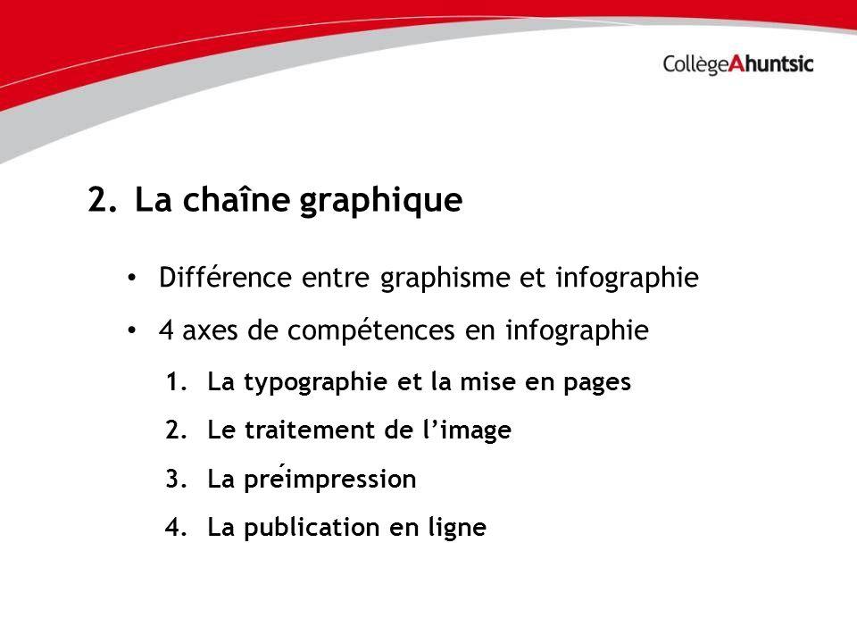 La chaîne graphique Différence entre graphisme et infographie