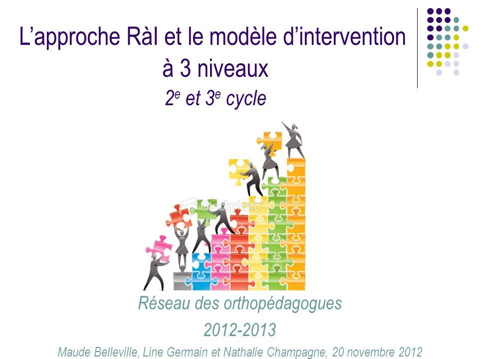 L'approche RàI et le modèle d'intervention à 3 niveaux