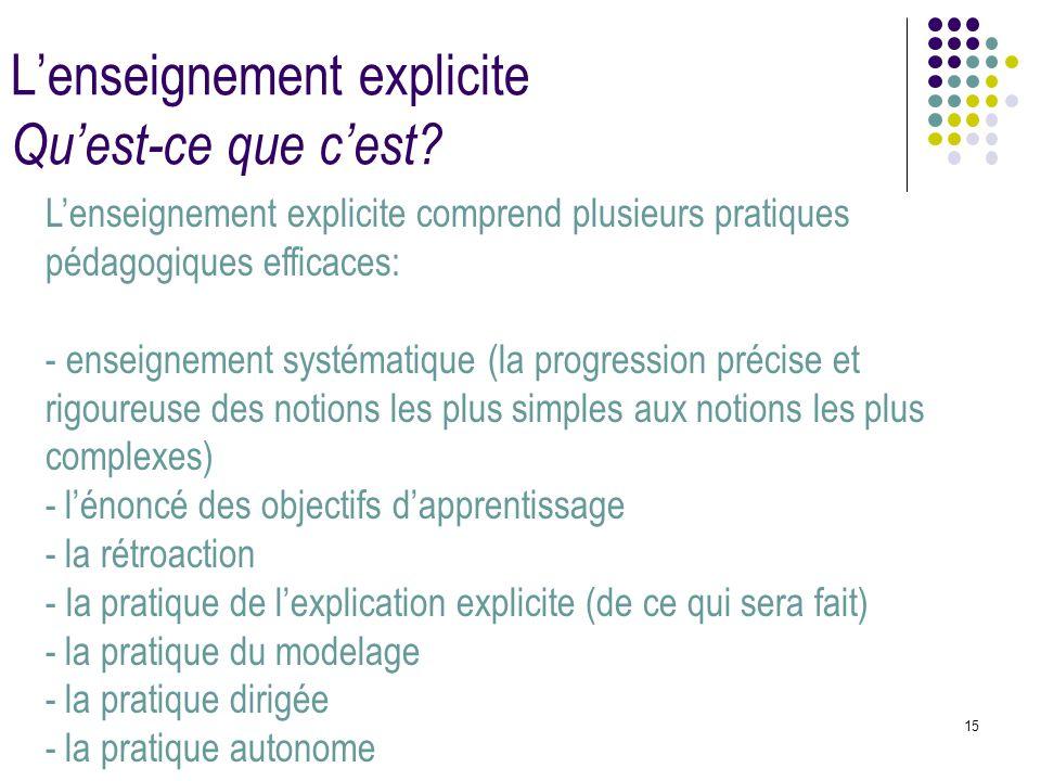 L'enseignement explicite Qu'est-ce que c'est