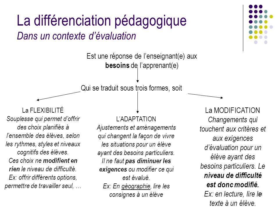 La différenciation pédagogique Dans un contexte d'évaluation