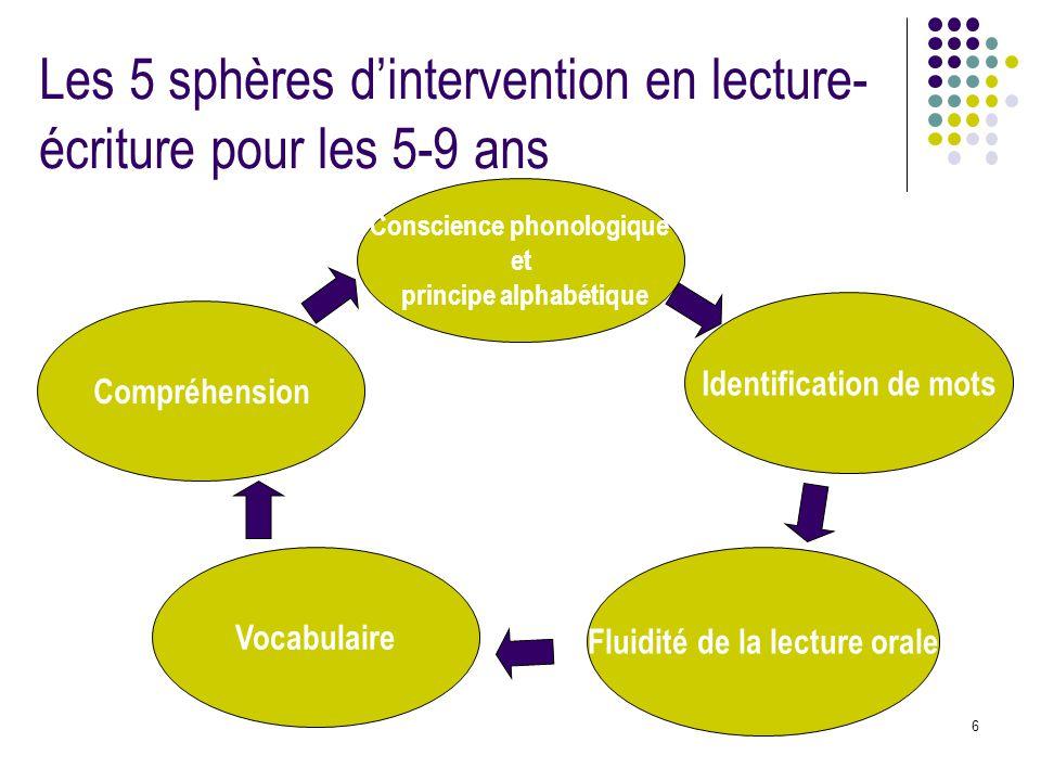 Les 5 sphères d'intervention en lecture-écriture pour les 5-9 ans