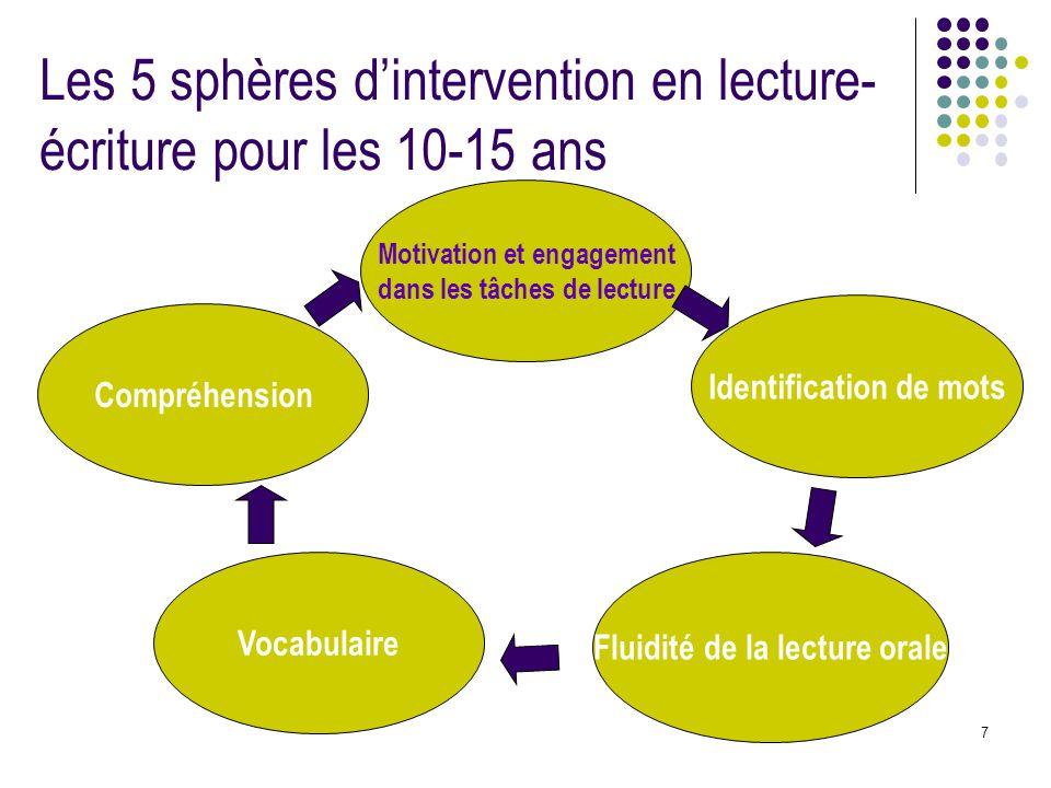 Les 5 sphères d'intervention en lecture-écriture pour les 10-15 ans