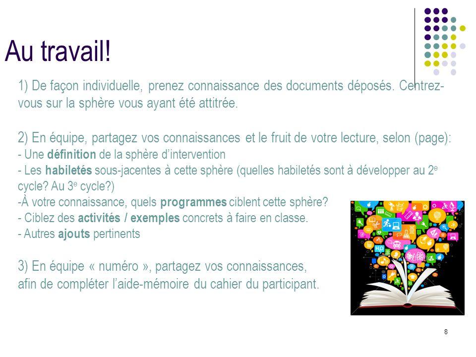 Au travail! 1) De façon individuelle, prenez connaissance des documents déposés. Centrez-vous sur la sphère vous ayant été attitrée.