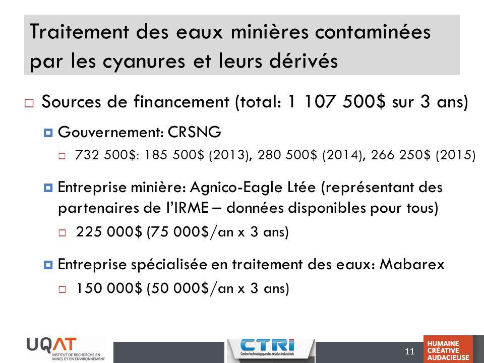 Traitement des eaux minières contaminées par les cyanures et leurs dérivés