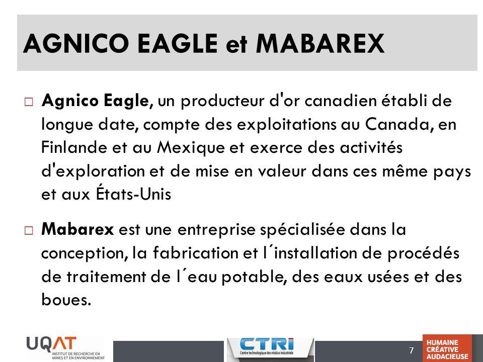 AGNICO EAGLE et MABAREX