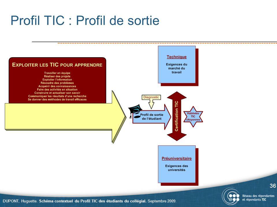 Profil TIC : Profil de sortie