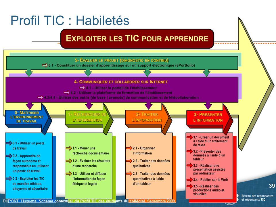 Profil TIC : Habiletés DUPONT, Huguette.