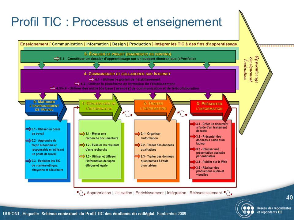 Profil TIC : Processus et enseignement