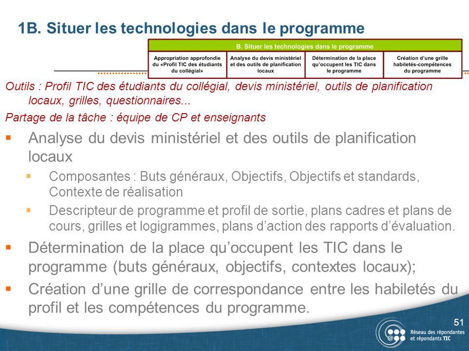 1B. Situer les technologies dans le programme