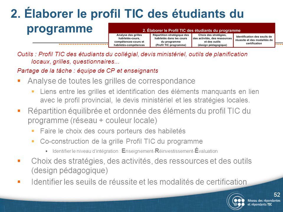 2. Élaborer le profil TIC des étudiants du programme