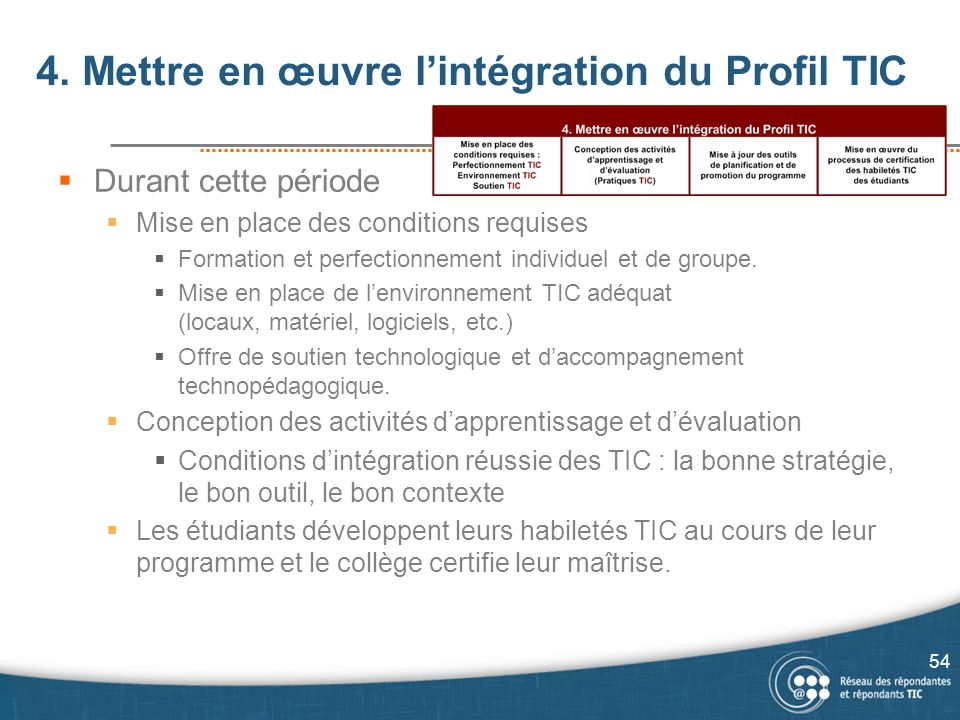 4. Mettre en œuvre l'intégration du Profil TIC
