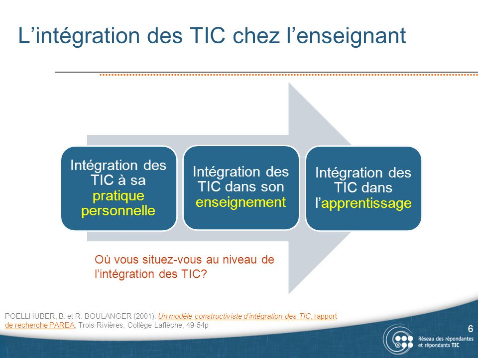 L'intégration des TIC chez l'enseignant