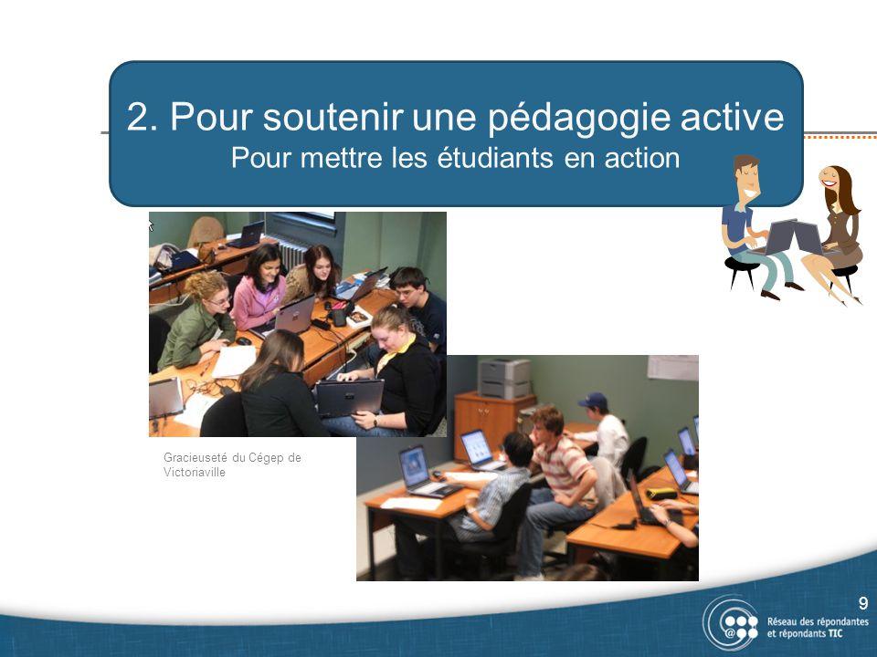 2. Pour soutenir une pédagogie active Pour mettre les étudiants en action