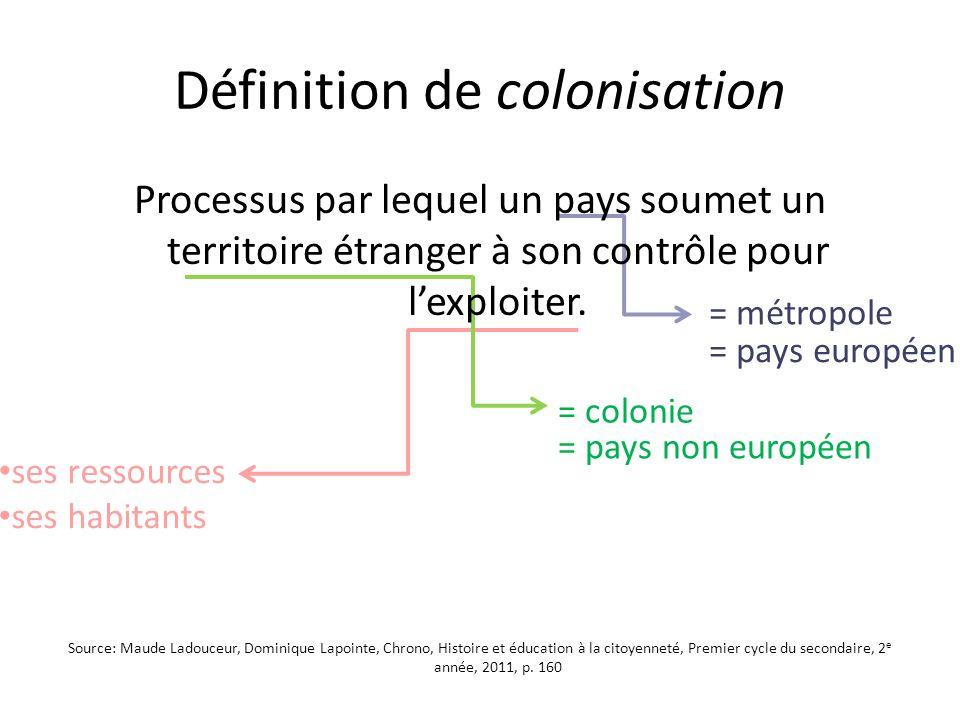 Définition de colonisation
