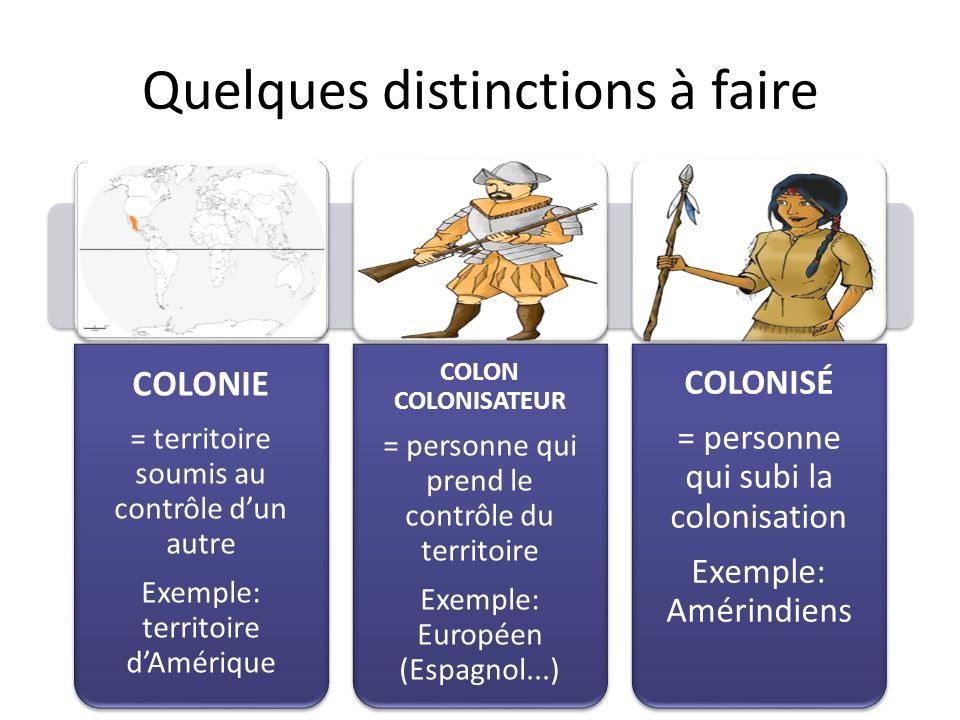 Quelques distinctions à faire