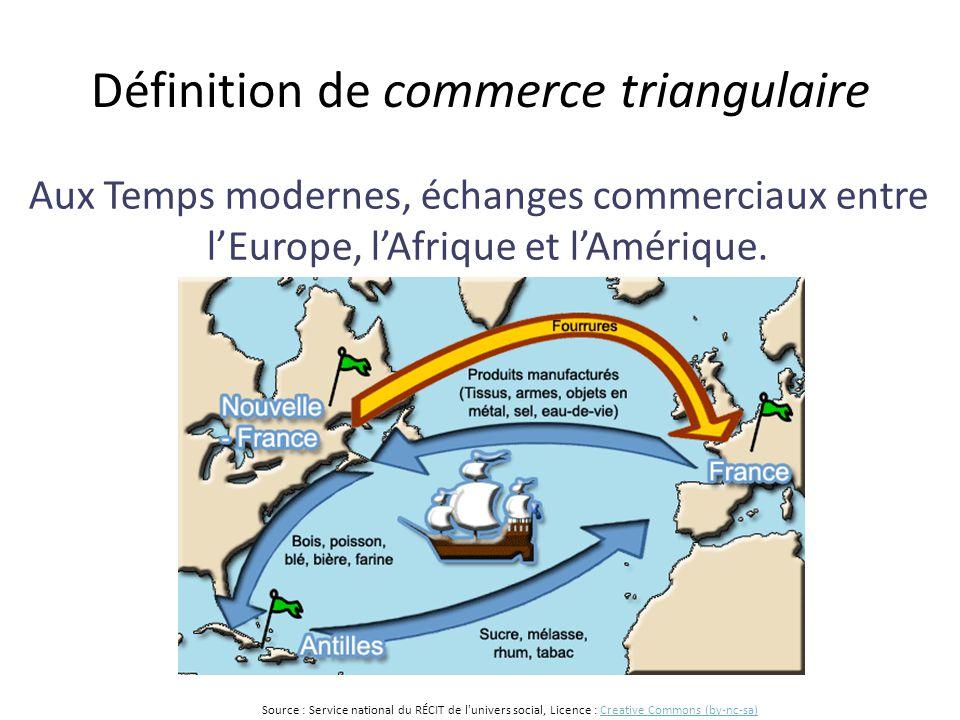 Définition de commerce triangulaire