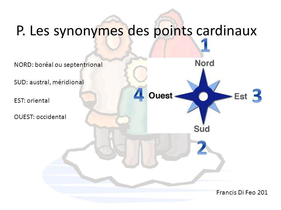 P. Les synonymes des points cardinaux