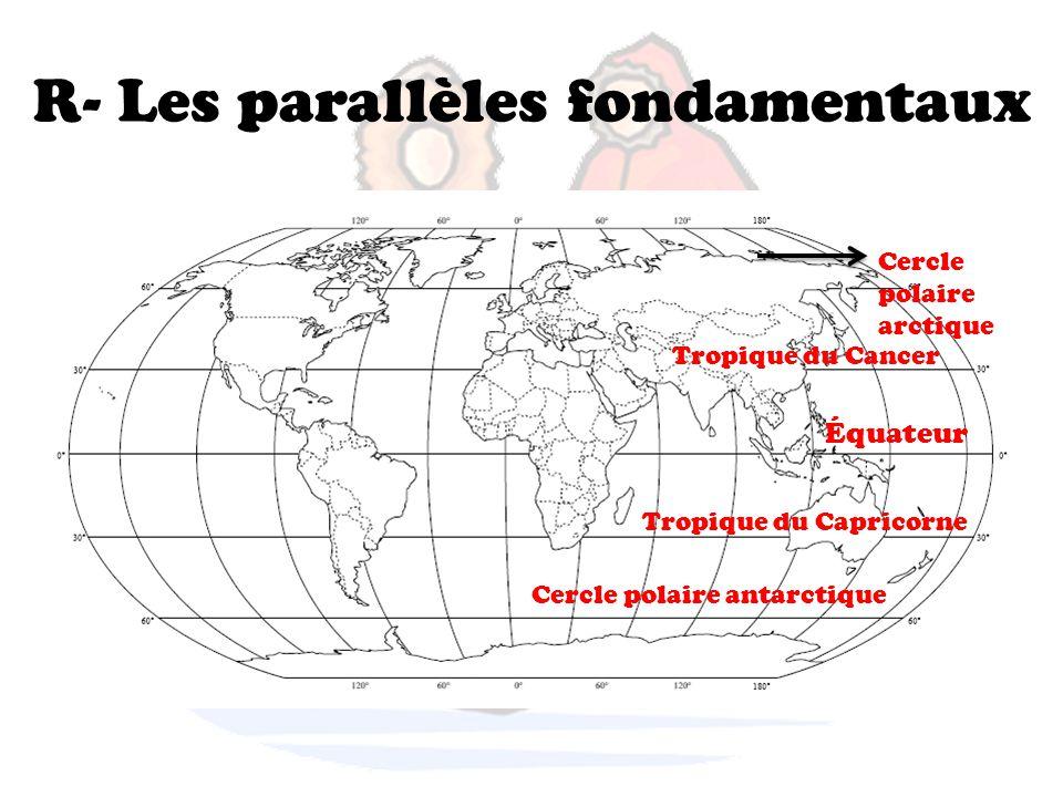 R- Les parallèles fondamentaux