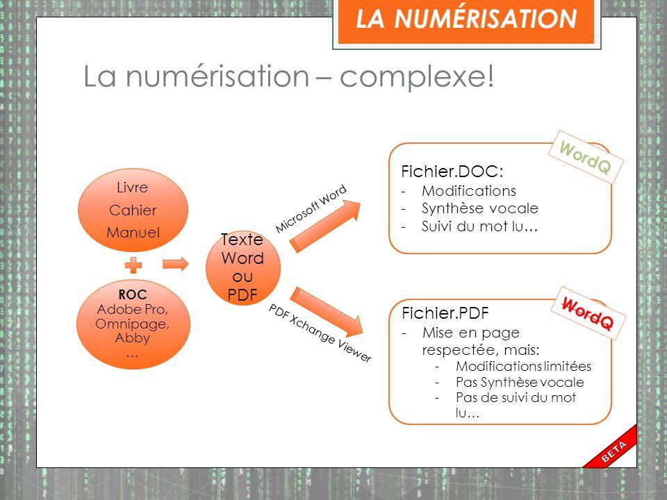 La numérisation – complexe!