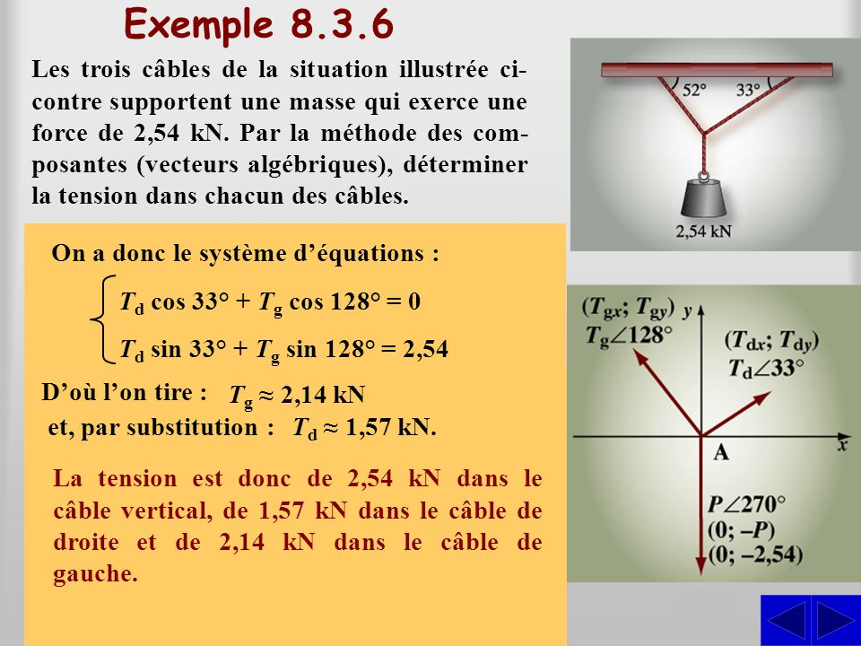 Exemple 8.3.6