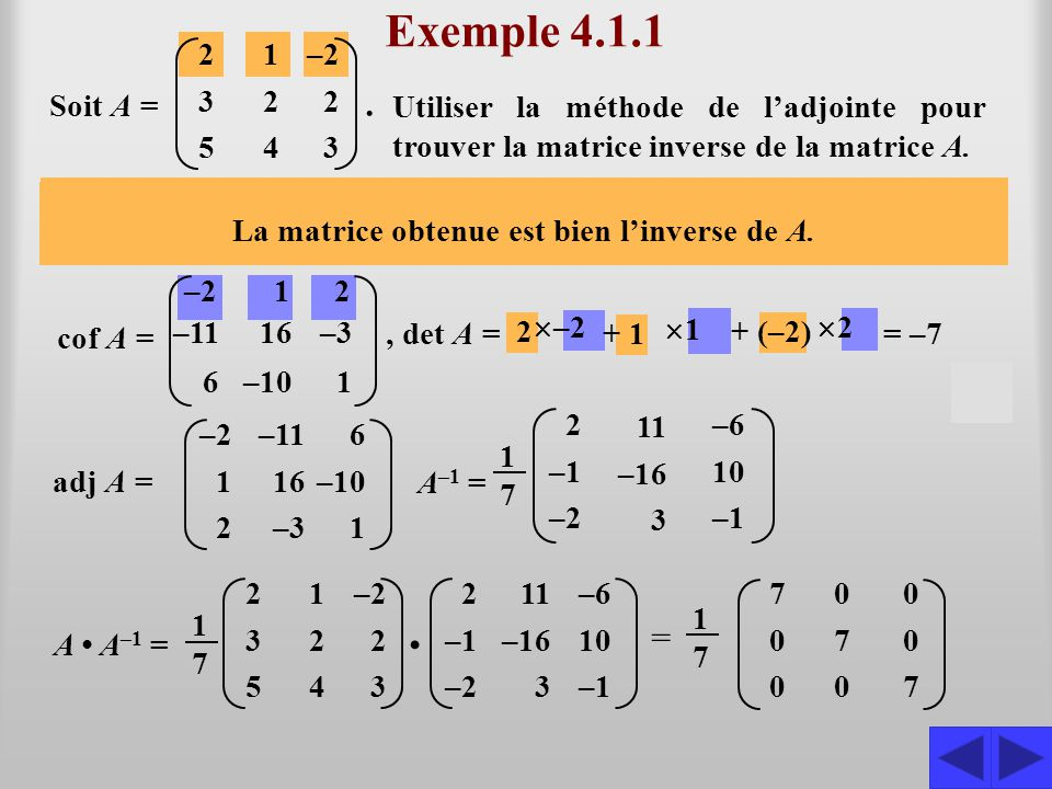 Exemple 4.1.1 . S S S S S • = 2 3 5 1 4 –2 Soit A =