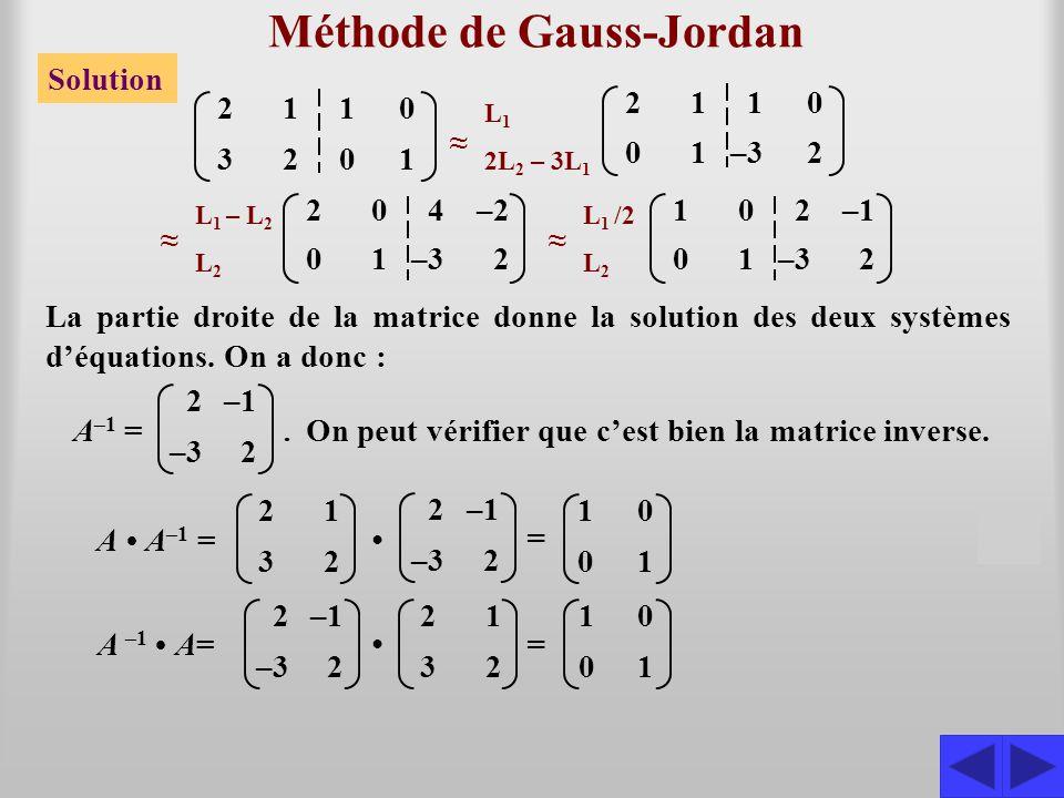 Méthode de Gauss-Jordan