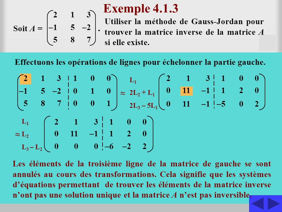 Exemple 4.1.3 2. –1. 5. 1. 5. 8. 3. –2. 7.