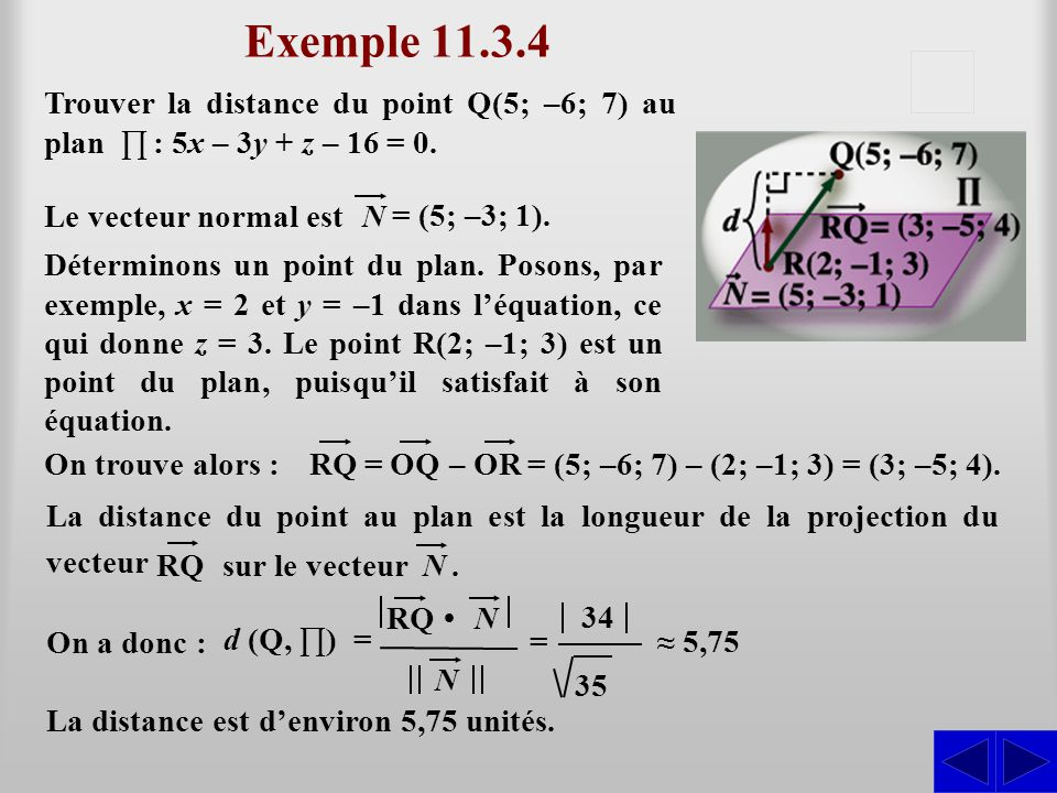 Exemple 11.3.4 S. Trouver la distance du point Q(5; –6; 7) au plan ∏ : 5x – 3y + z – 16 = 0. Le vecteur normal est.
