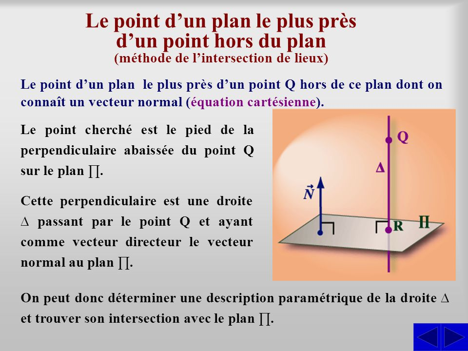 Le point d'un plan le plus près d'un point hors du plan (méthode de l'intersection de lieux)