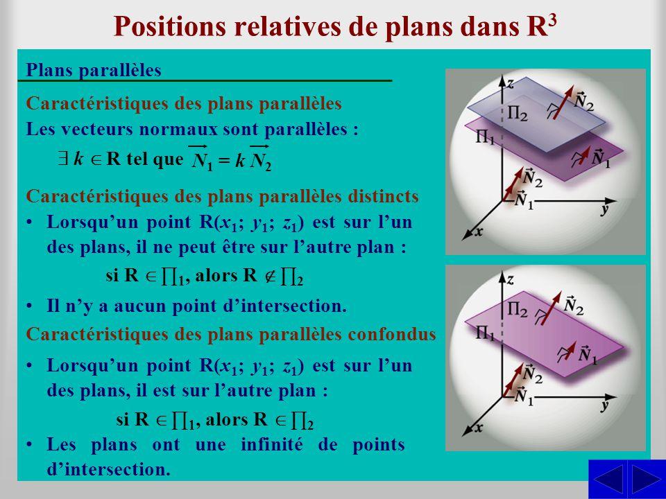 Positions relatives de plans dans R3