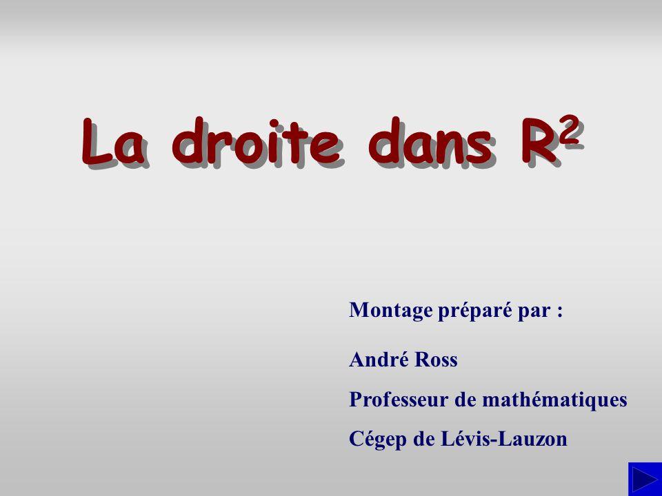 La droite dans R2 Montage préparé par : André Ross
