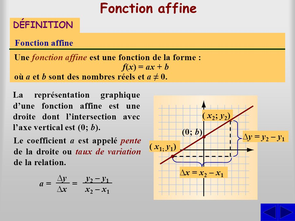 Fonction affine DÉFINITION Fonction affine