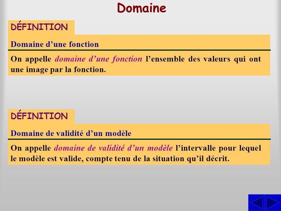 Domaine DÉFINITION Domaine d'une fonction