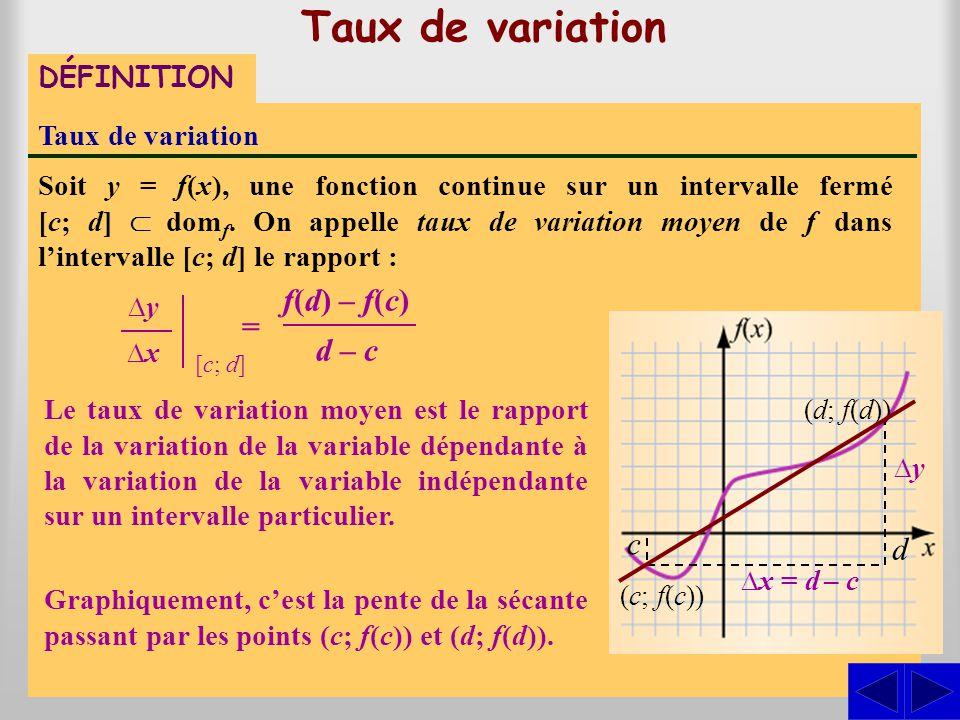 Taux de variation f(d) – f(c) d – c = c d DÉFINITION Taux de variation