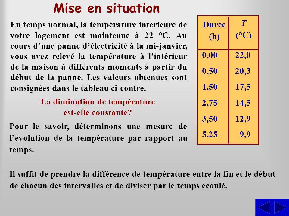 La diminution de température