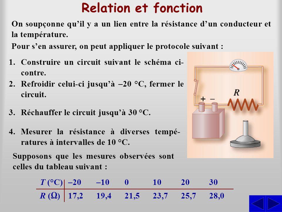 Relation et fonction On soupçonne qu'il y a un lien entre la résistance d'un conducteur et la température.